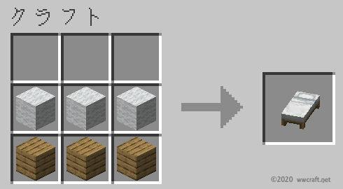 ベッドの作り方