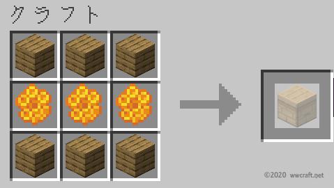 養蜂箱のレシピ