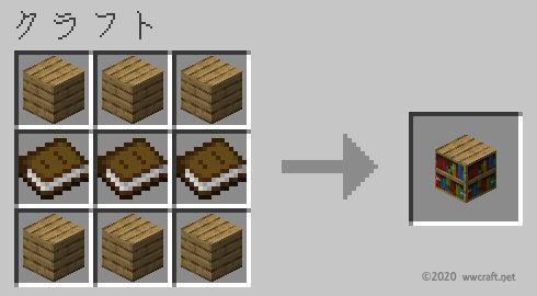 本棚の作り方