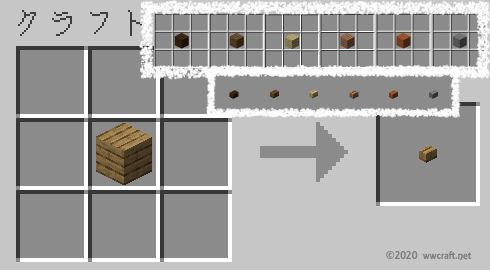 ボタンの作り方