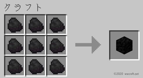 石炭ブロックの作り方