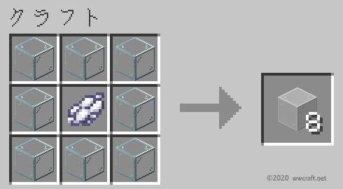 色付きのガラスの作り方
