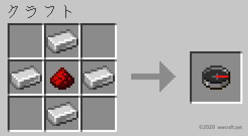 コンパスの作り方