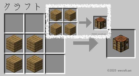 作業台の作り方
