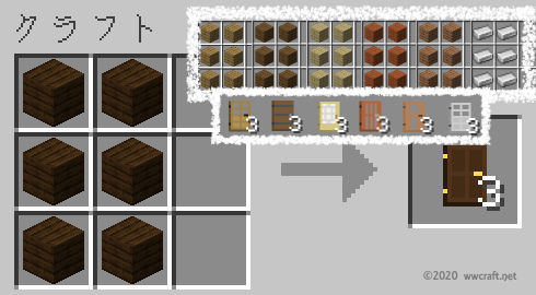 ドアの作り方