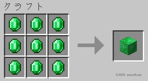 エメラルドブロックの作り方