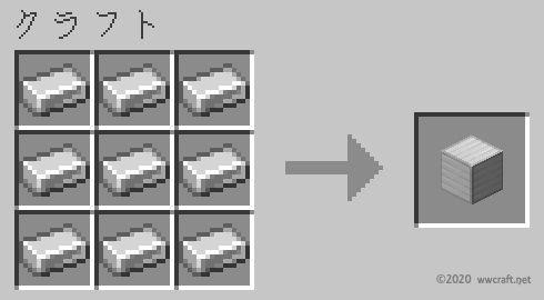 鉄ブロックの作り方