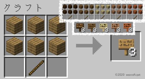 看板の作り方
