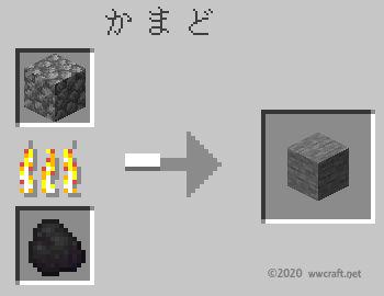 石の作り方