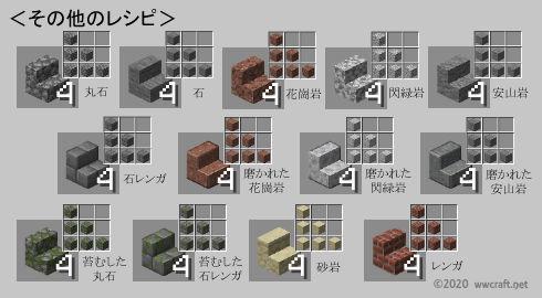 石材の階段の作り方