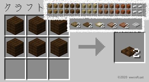 トラップドアの作り方