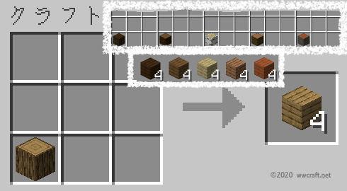 木材の作り方