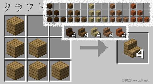 木の階段の作り方